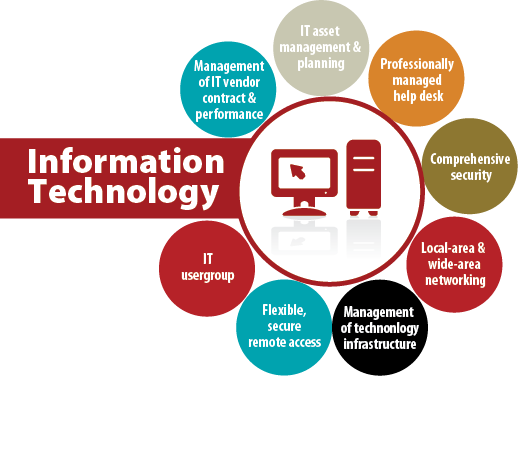 Career Benefits of a Short-Term Information Technology Certification